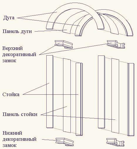 межкомнатных арок • арки